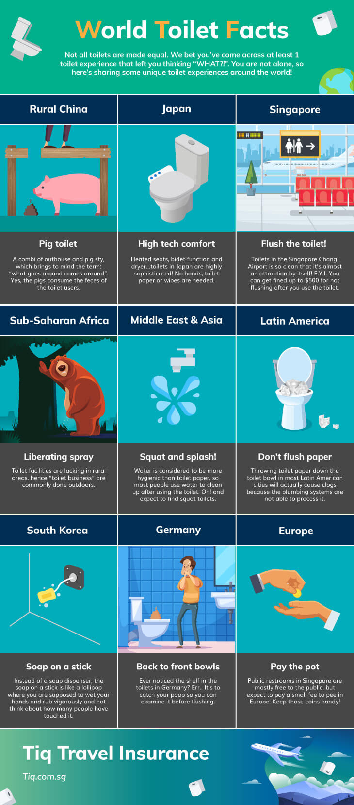World Toilet Facts infographic by Tiq